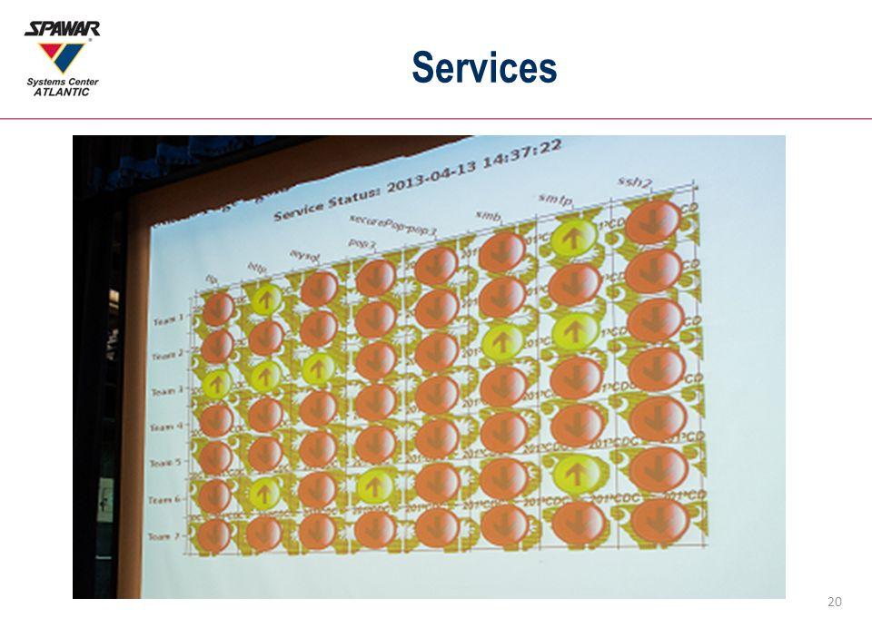 20 Services