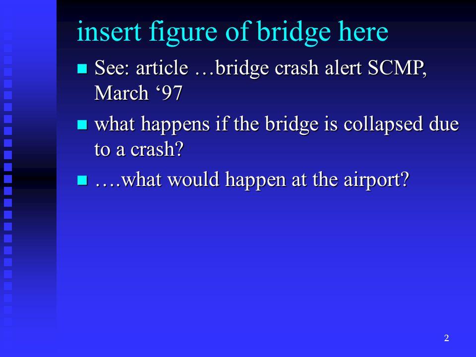 insert figure of bridge here n See: article …bridge crash alert SCMP, March '97 n what happens if the bridge is collapsed due to a crash.