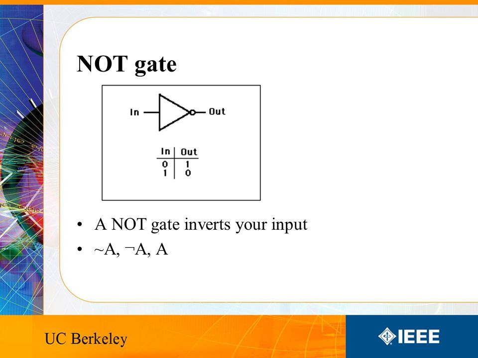 NOT gate A NOT gate inverts your input ~A, ¬A, A