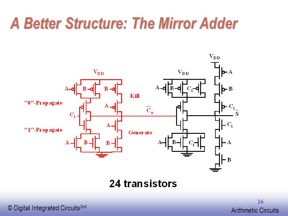 EE141 © Digital Integrated Circuits 2nd Arithmetic Circuits 16 A Better Structure: The Mirror Adder
