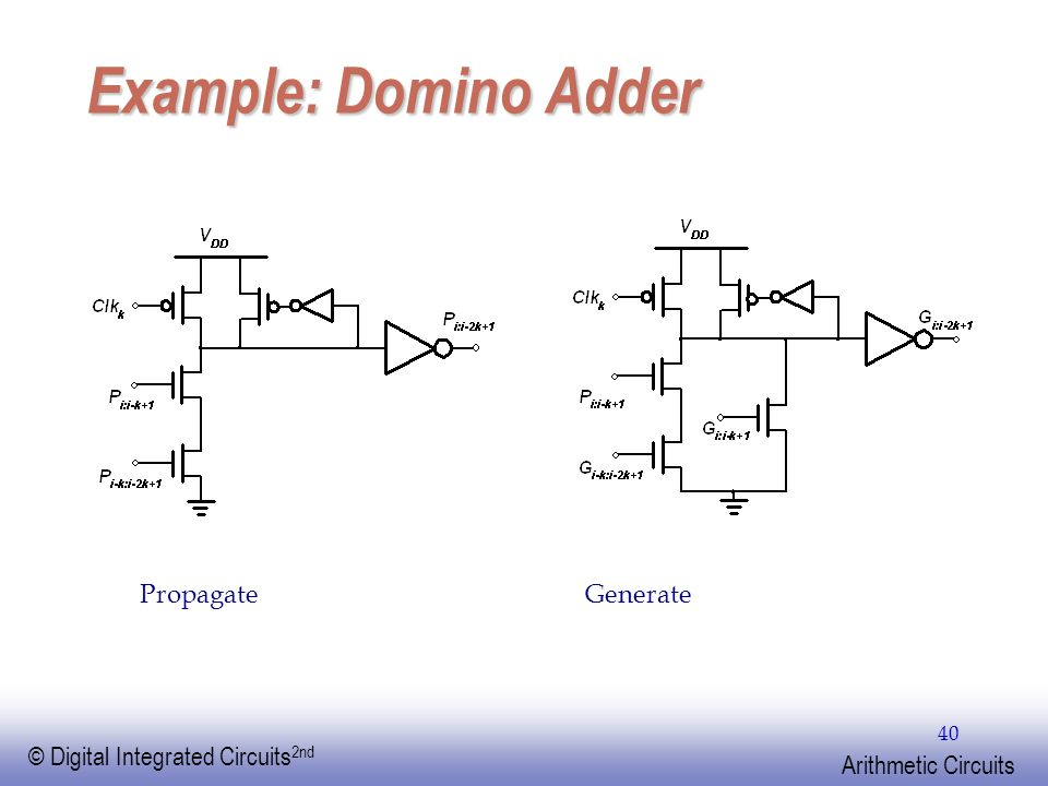EE141 © Digital Integrated Circuits 2nd Arithmetic Circuits 40 Example: Domino Adder PropagateGenerate