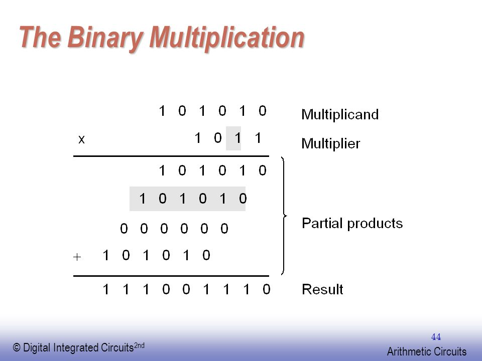 EE141 © Digital Integrated Circuits 2nd Arithmetic Circuits 44 The Binary Multiplication