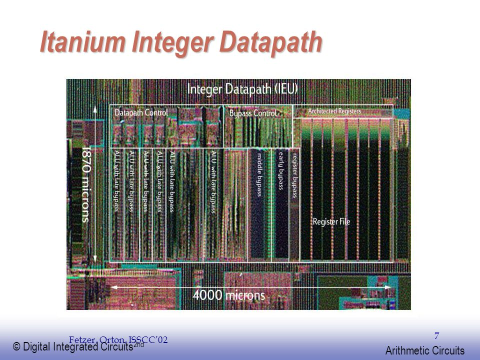 EE141 © Digital Integrated Circuits 2nd Arithmetic Circuits 7 Itanium Integer Datapath Fetzer, Orton, ISSCC'02