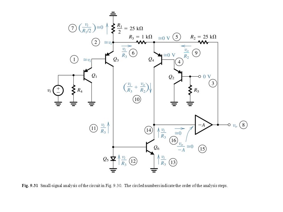 Fig. 9.31 Small-signal analysis of the circuit in Fig. 9.30. The circled numbers indicate the order of the analysis steps.