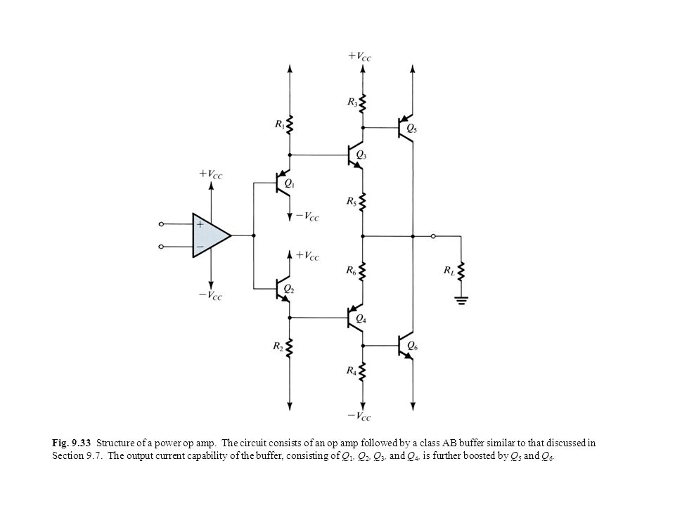 Fig. 9.33 Structure of a power op amp.