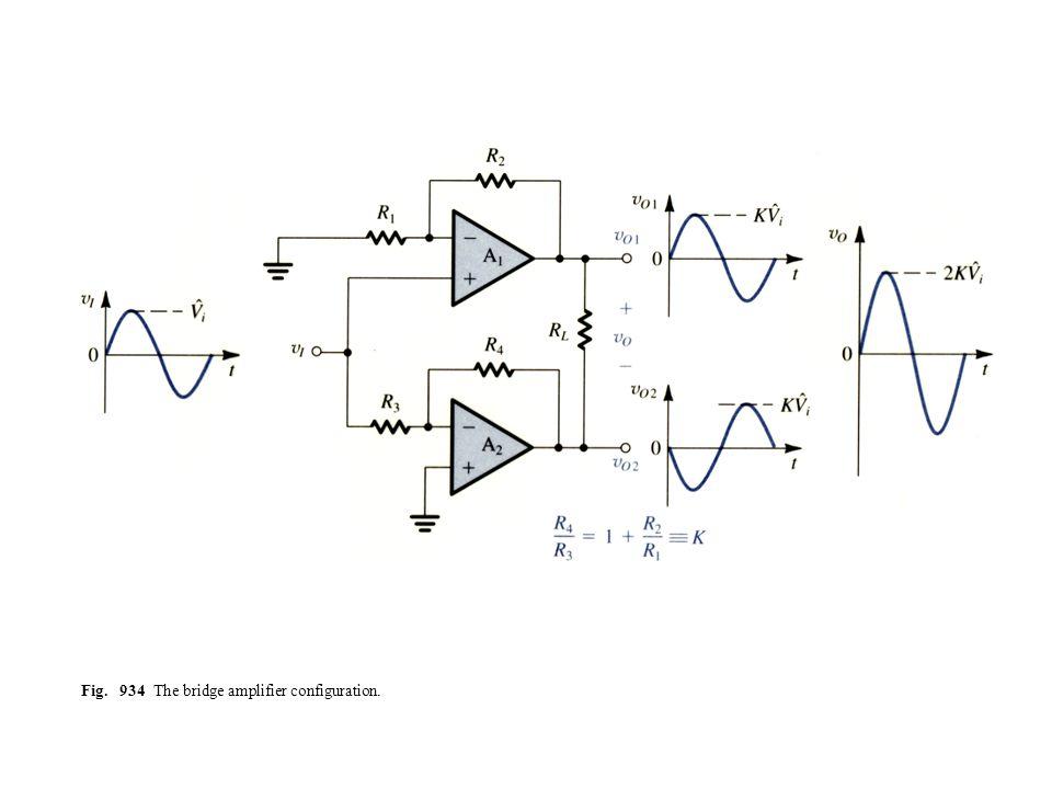 Fig. 934 The bridge amplifier configuration.