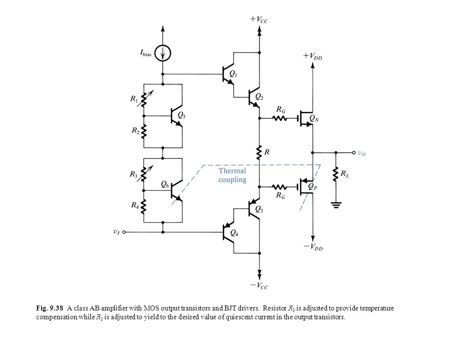Fig. 9.38 A class AB amplifier with MOS output transistors and BJT drivers.