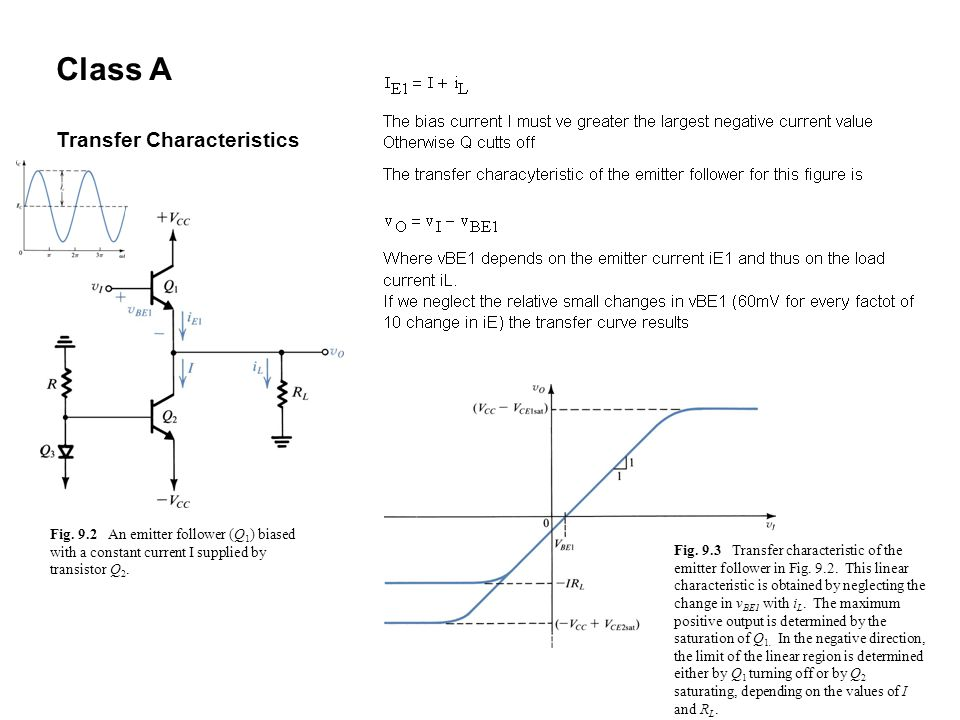 Fig. 9.2 An emitter follower (Q 1 ) biased with a constant current I supplied by transistor Q 2. Class A Transfer Characteristics Fig. 9.3 Transfer ch
