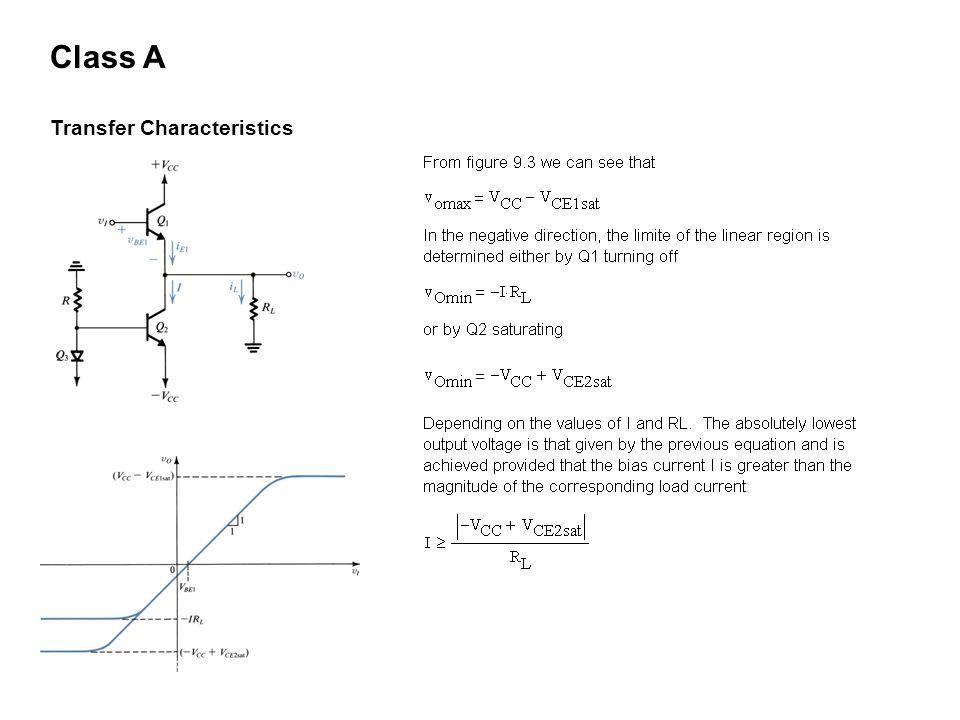 Class A Transfer Characteristics