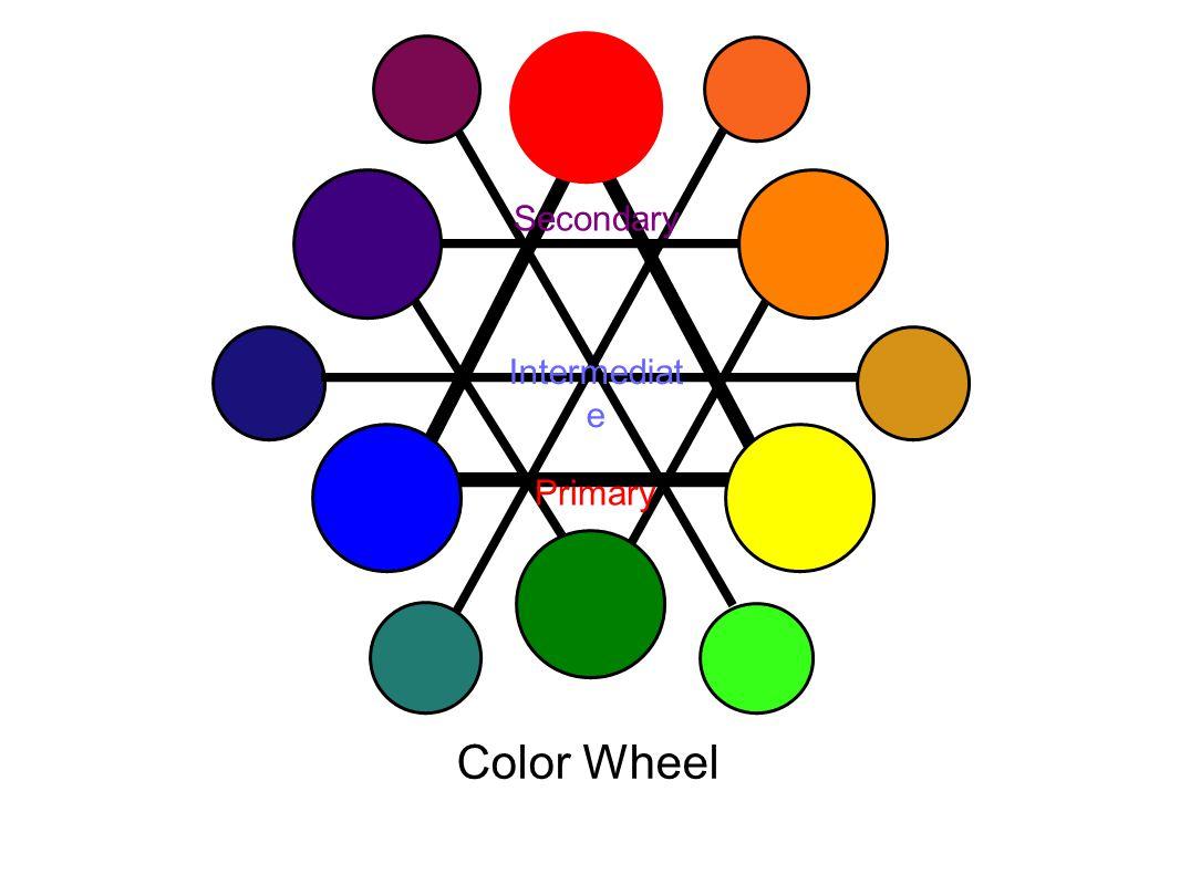 Color Wheel Primary Secondary Intermediat e
