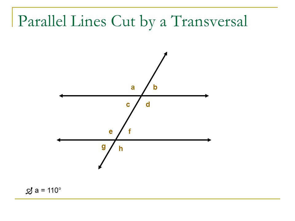 Your Turn In the notes section of your notebook draw two parallel lines cut by a transversal.