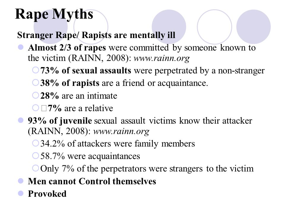 Rape Myths Stranger Rape/ Rapists are mentally ill Almost 2/3 of rapes were committed by someone known to the victim (RAINN, 2008): www.rainn.org  73% of sexual assaults were perpetrated by a non-stranger  38% of rapists are a friend or acquaintance.