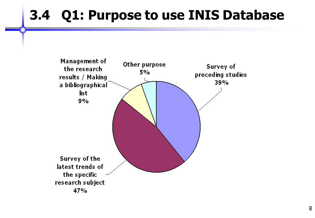 8 3.4 Q1: Purpose to use INIS Database