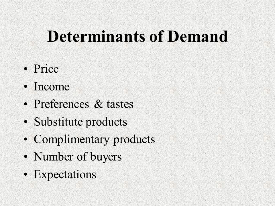 Determinants of Demand Price Income Preferences & tastes Substitute products Complimentary products Number of buyers Expectations