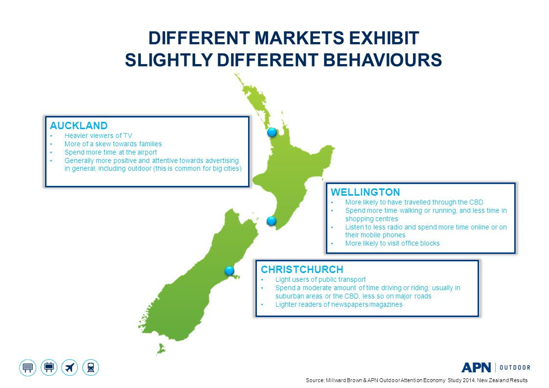 DIFFERENT MARKETS EXHIBIT SLIGHTLY DIFFERENT BEHAVIOURS AUCKLAND Heavier viewers of TV More of a skew towards families Spend more time at the airport