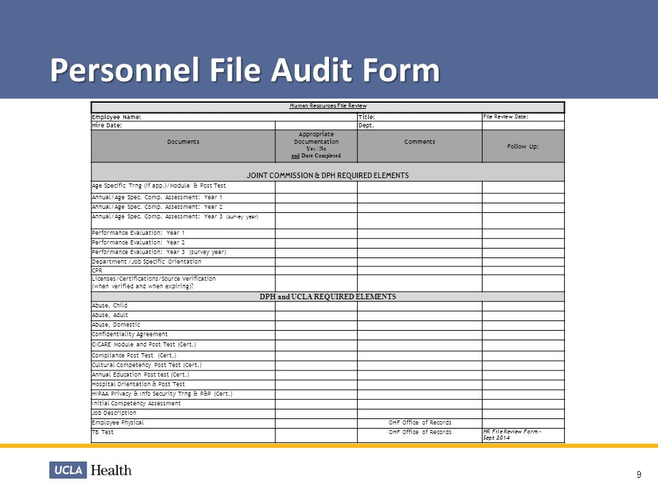 Personnel File Audit Form Human Resources File Review Employee Name:Title: File Review Date: Hire Date: Dept.