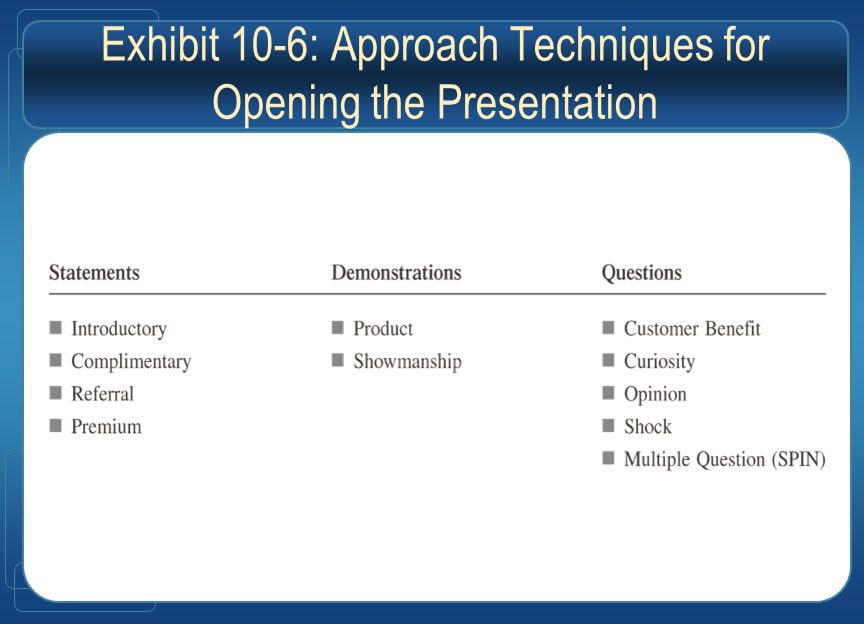 Exhibit 10-6: Approach Techniques for Opening the Presentation