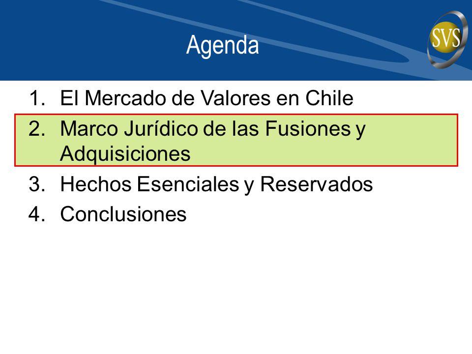 Agenda 1.El Mercado de Valores en Chile 2.Marco Jurídico de las Fusiones y Adquisiciones 3.Hechos Esenciales y Reservados 4.Conclusiones