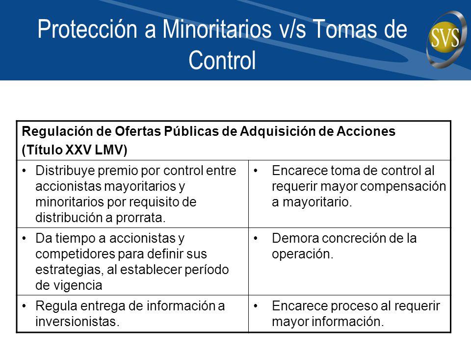 Protección a Minoritarios v/s Tomas de Control Regulación de Ofertas Públicas de Adquisición de Acciones (Título XXV LMV) Distribuye premio por control entre accionistas mayoritarios y minoritarios por requisito de distribución a prorrata.