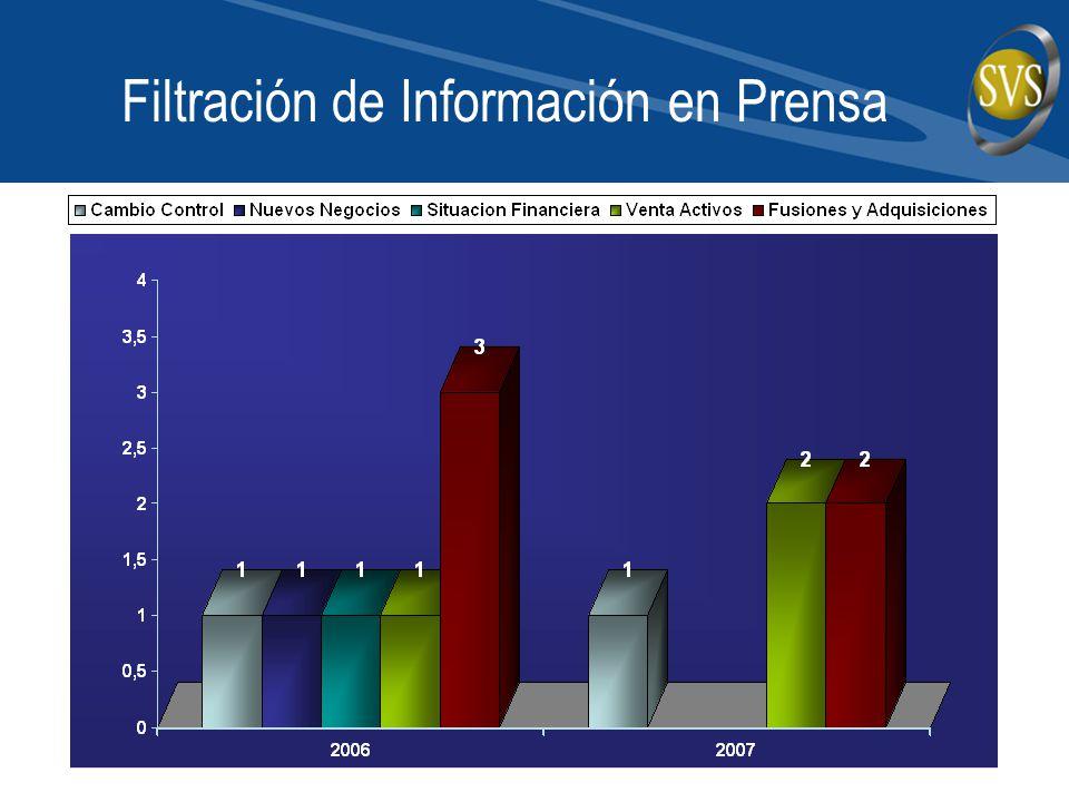 Filtración de Información en Prensa