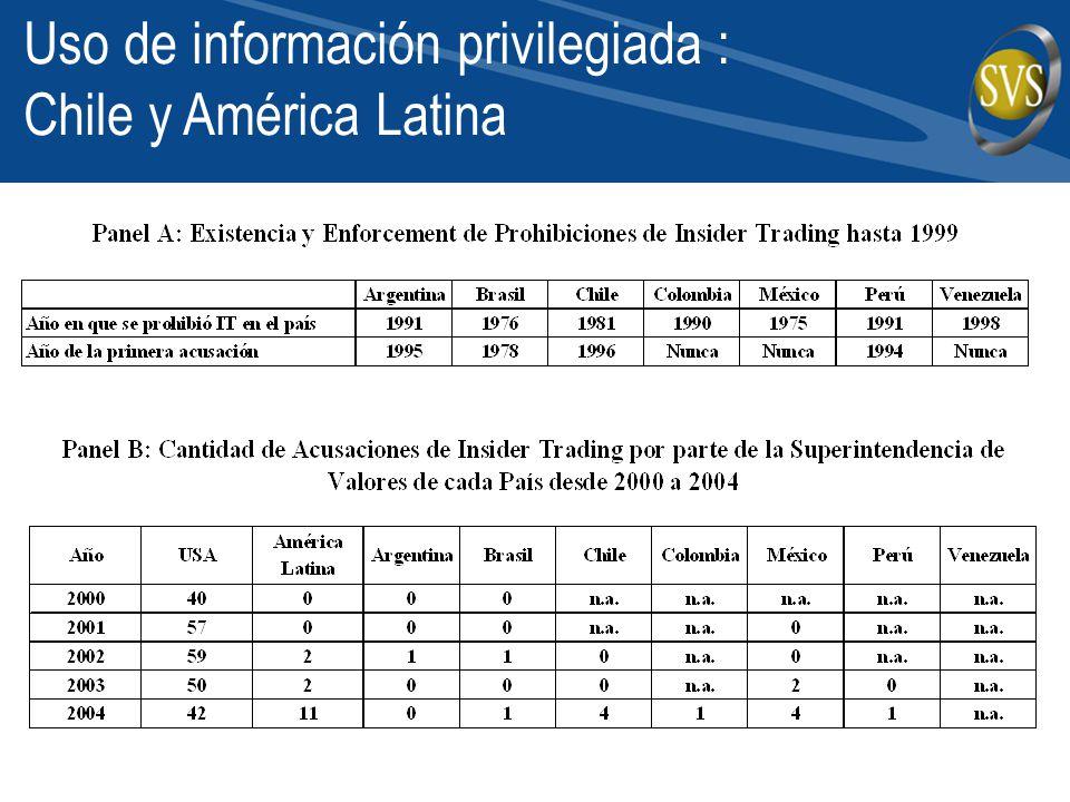 Uso de información privilegiada : Chile y América Latina