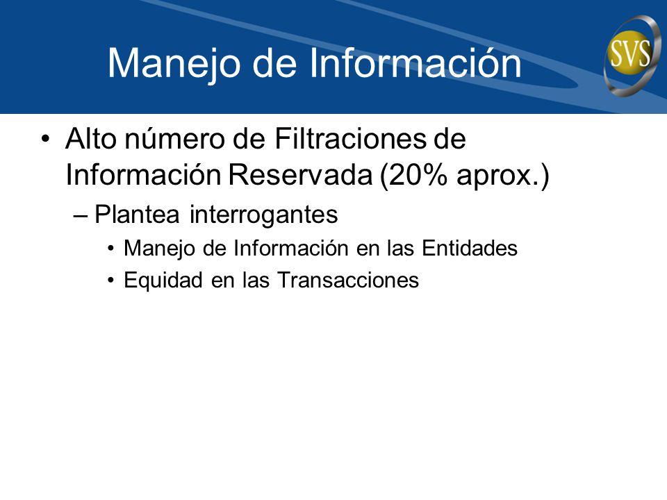 Manejo de Información Alto número de Filtraciones de Información Reservada (20% aprox.) –Plantea interrogantes Manejo de Información en las Entidades Equidad en las Transacciones