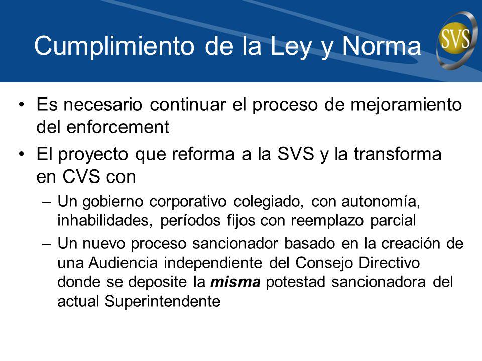 Cumplimiento de la Ley y Norma Es necesario continuar el proceso de mejoramiento del enforcement El proyecto que reforma a la SVS y la transforma en C