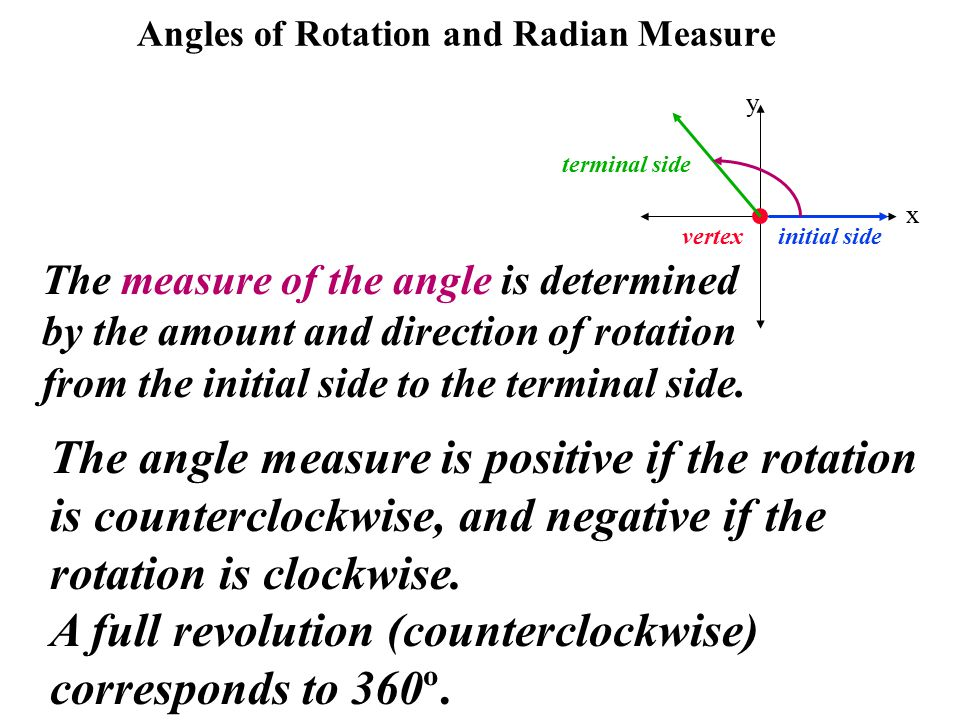 Angles of Rotation and Radian Measure initial side terminal side vertex x y The measure of the angle is determined by the amount and direction of rotation from the initial side to the terminal side.