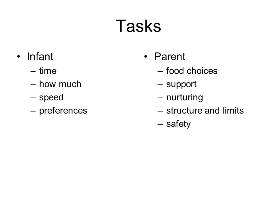 Tasks Infant –time –how much –speed –preferences Parent –food choices –support –nurturing –structure and limits –safety