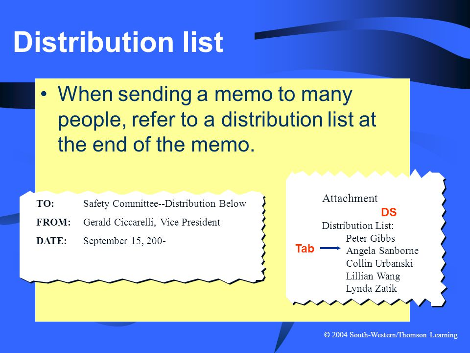 © 2004 South-Western/Thomson Learning Distribution list When sending a memo to many people, refer to a distribution list at the end of the memo. TO:Sa