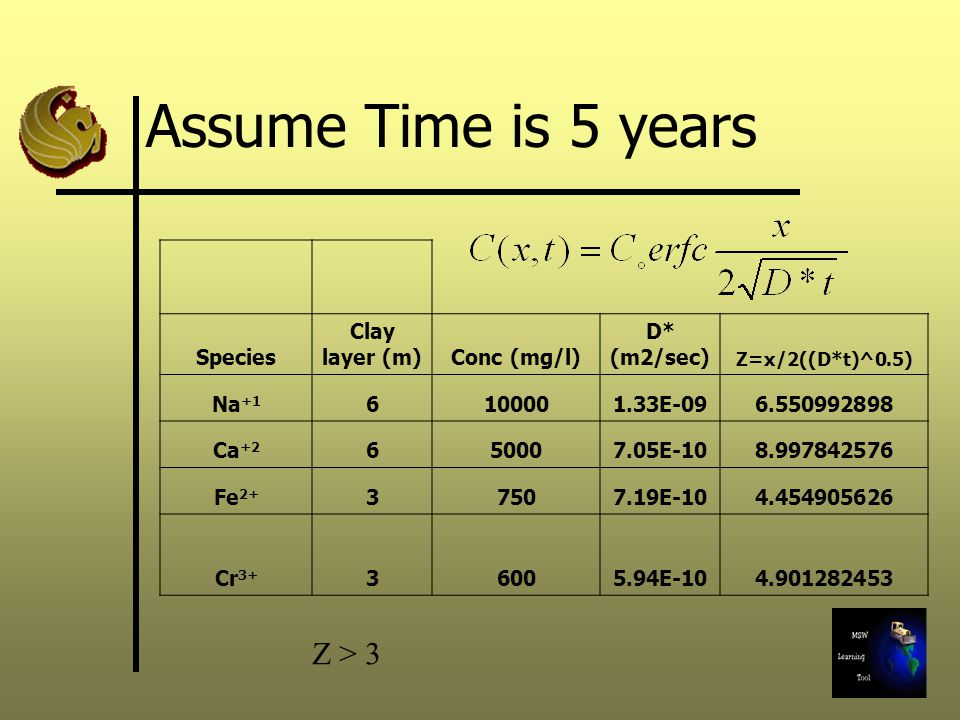 Assume Time is 5 years Species Clay layer (m)Conc (mg/l) D* (m2/sec) Z=x/2((D*t)^0.5) Na +1 6100001.33E-096.550992898 Ca +2 650007.05E-108.997842576 F
