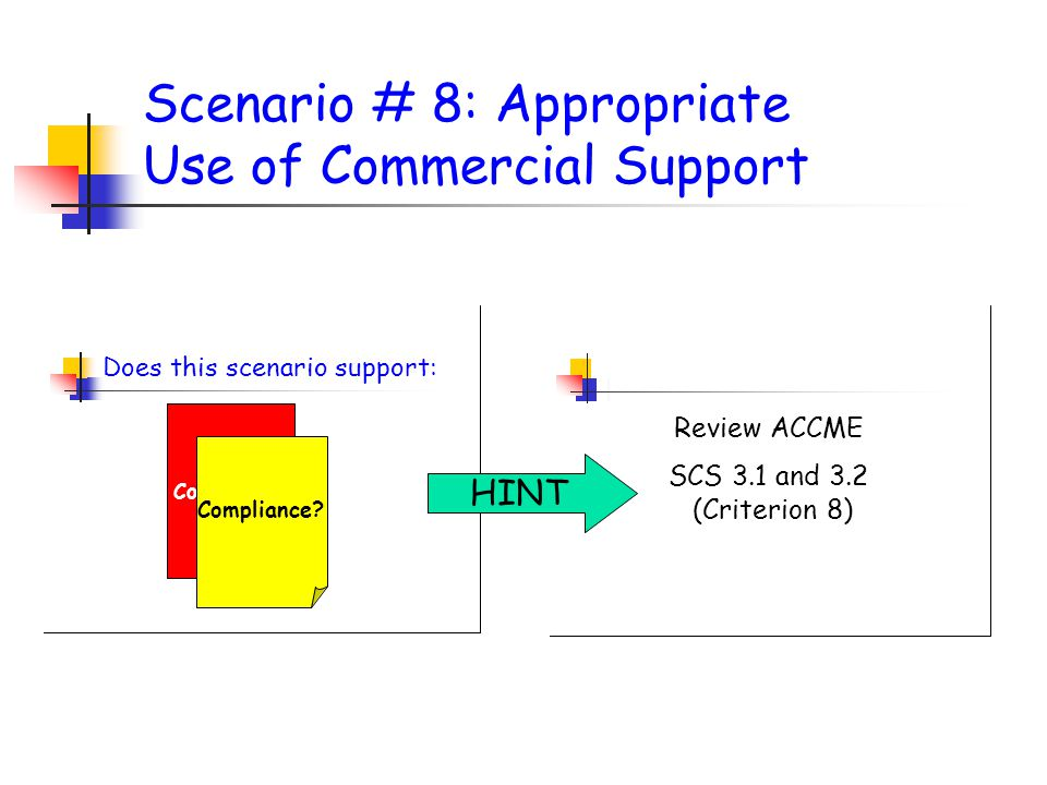 Scenario # 8: Appropriate Use of Commercial Support Does this scenario support: Non Compliance.
