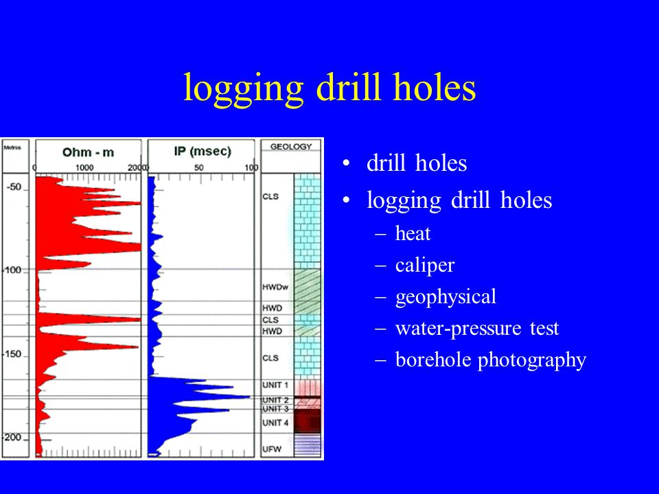 logging drill holes drill holes logging drill holes  heat  caliper  geophysical  water-pressure test  borehole photography