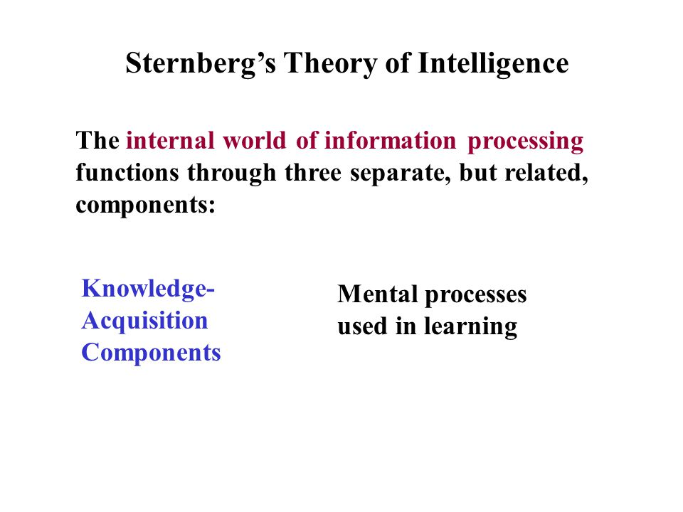 The internal world of information processing functions through three separate, but related, components: Sternberg's Theory of Intelligence Knowledge- Acquisition Components Mental processes used in learning