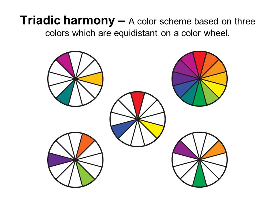 Triadic harmony – A color scheme based on three colors which are equidistant on a color wheel.
