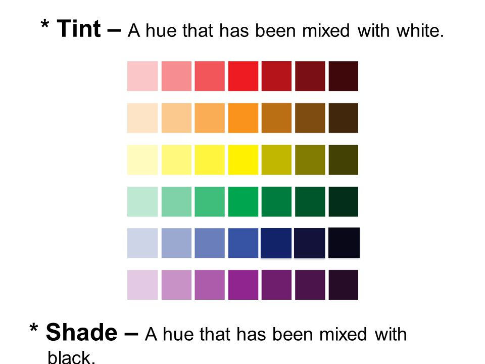 Color Wheel HUE The name of a specific color Value The lightness or darkness of a color Intensity The brightness or dullness of a color
