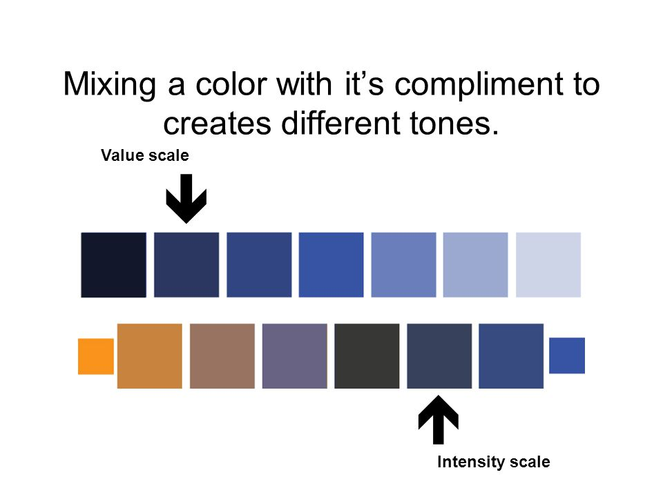 Mixing a color with it's compliment to creates different tones. Value scale  Intensity scale 
