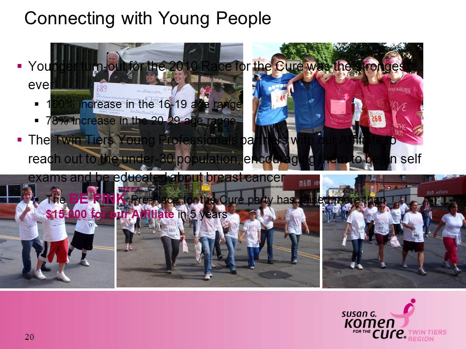 20 Connecting with Young People  Younger turn-out for the 2010 Race for the Cure was the strongest ever  100% increase in the 16-19 age range  78% increase in the 20-29 age range  The Twin Tiers Young Professionals partners with our Affiliate to reach out to the under-30 population, encouraging them to begin self exams and be educated about breast cancer  The BE PINK Pre-Race for the Cure party has raised more than $15,000 for our Affiliate in 5 years