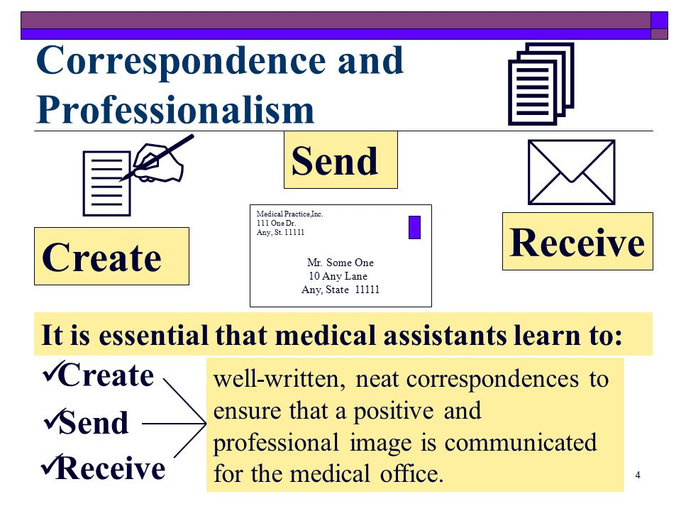 4 Correspondence and Professionalism It is essential that medical assistants learn to:   Create Mr.