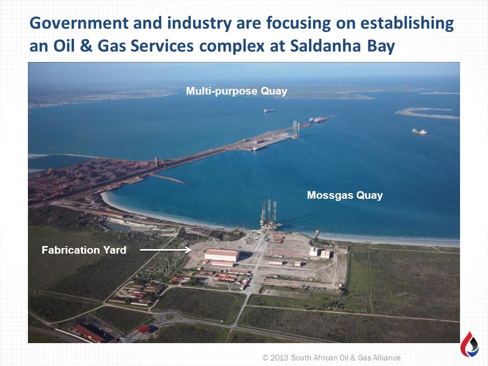 © 2013 South African Oil & Gas Alliance Fabrication Yard Multi-purpose Quay Mossgas Quay Government and industry are focusing on establishing an Oil & Gas Services complex at Saldanha Bay