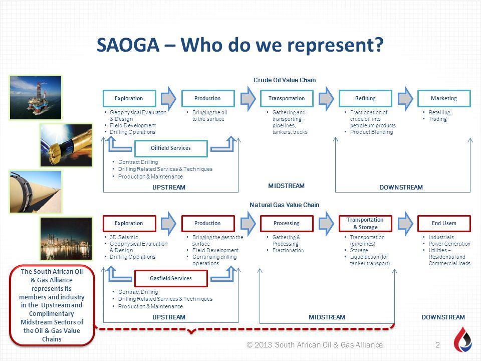 SAOGA – Who do we represent.