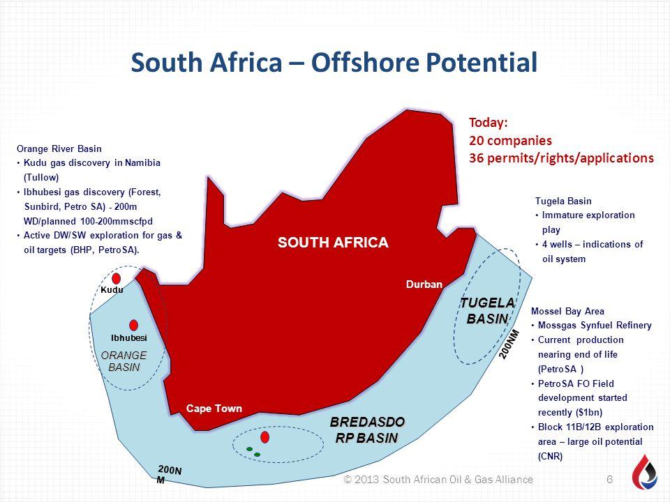 South Africa – Offshore Potential © 2013 South African Oil & Gas Alliance6 SOUTH AFRICA Cape Town Durban ORANGEBASIN TUGELABASIN 200N M BREDASDO RP BA