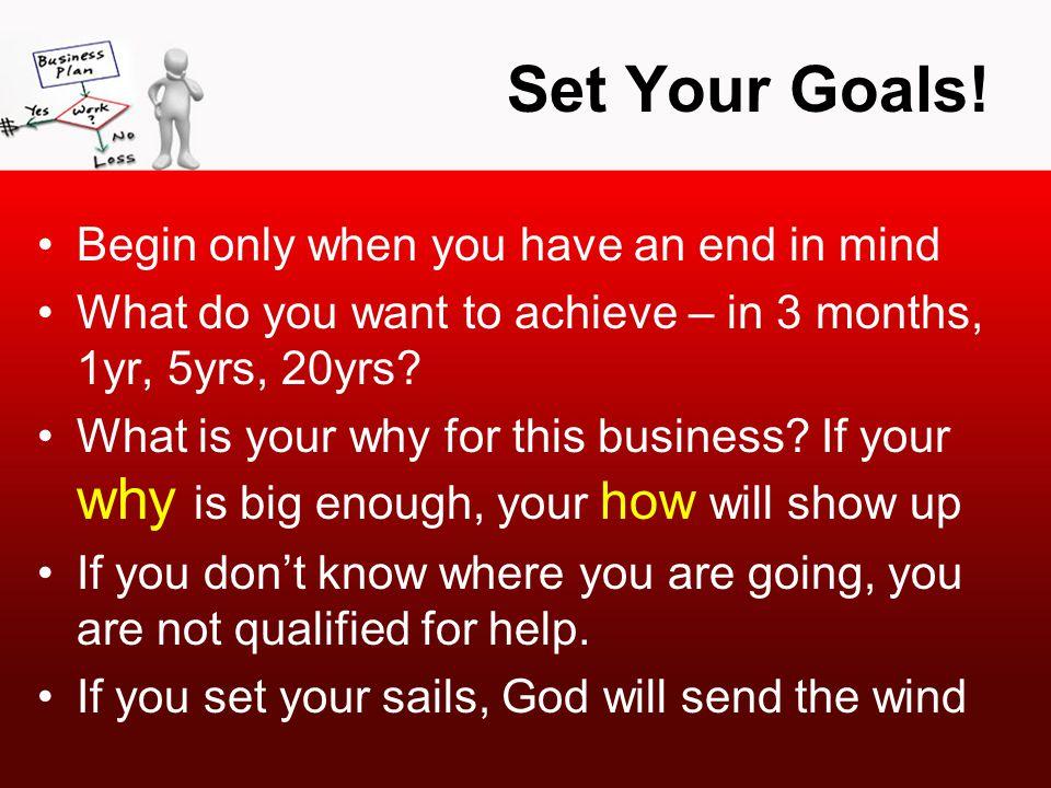 Set Your Goals.
