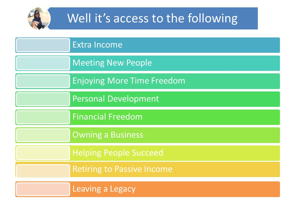 Well it's access to the following Extra Income Meeting New People Enjoying More Time Freedom Personal Development Financial Freedom Owning a Business Helping People Succeed Retiring to Passive Income Leaving a Legacy