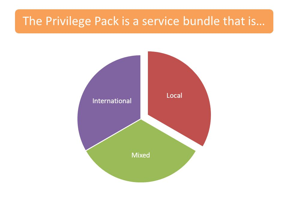The Privilege Pack is a service bundle that is… Local Mixed International