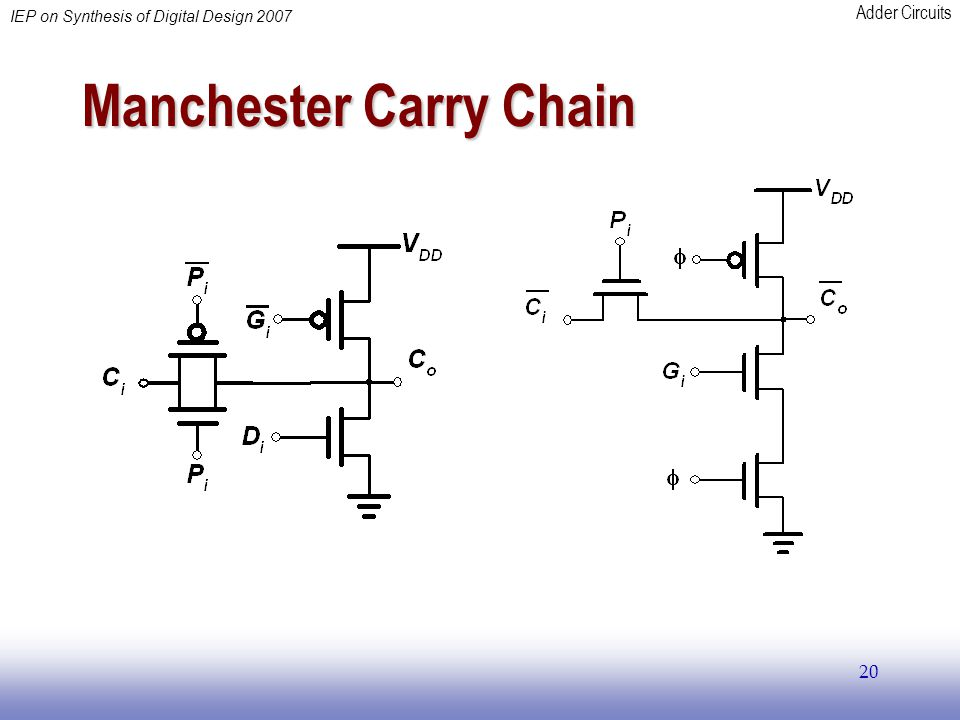 Adder Circuits IEP on Synthesis of Digital Design 2007 20 Manchester Carry Chain