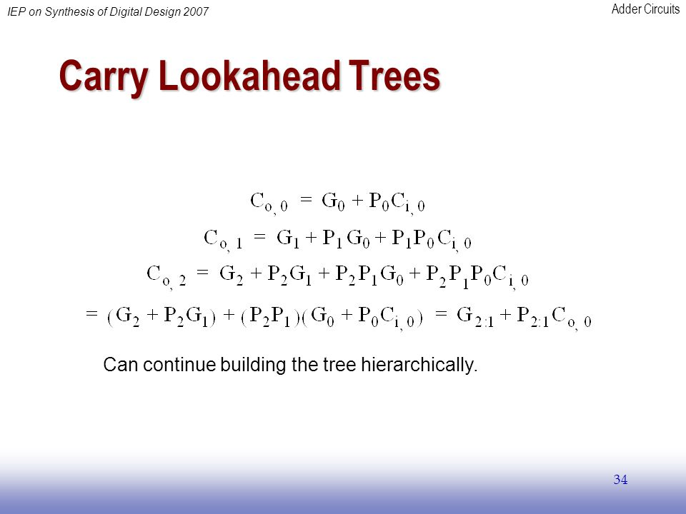 Adder Circuits IEP on Synthesis of Digital Design 2007 34 Carry Lookahead Trees Can continue building the tree hierarchically.