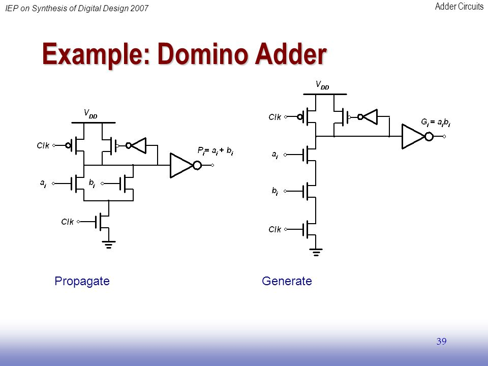 Adder Circuits IEP on Synthesis of Digital Design 2007 39 Example: Domino Adder PropagateGenerate