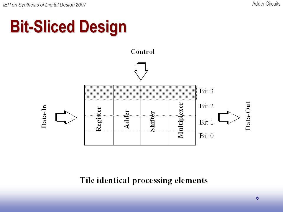 Adder Circuits IEP on Synthesis of Digital Design 2007 6 Bit-Sliced Design