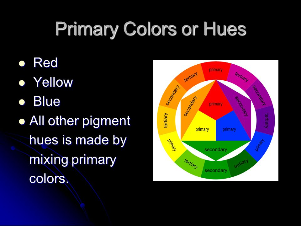 Primary Colors or Hues Red Red Yellow Yellow Blue Blue All other pigment All other pigment hues is made by hues is made by mixing primary mixing primary colors.